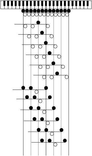 Version of Klavarskribo for 6-6 keyboards